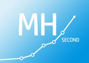 Hashrate MHs/second