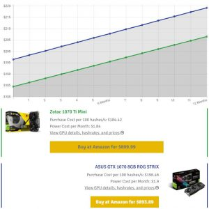 What's best for mining – GTX 1070 or GTX 1070 Ti? – Mining Charts